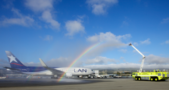 SFO welcomed LAN nonstops to South America in 2010. Now there are none.