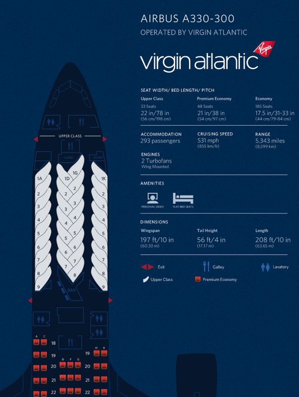 Here's how Virgin's flights appear on Delta.com