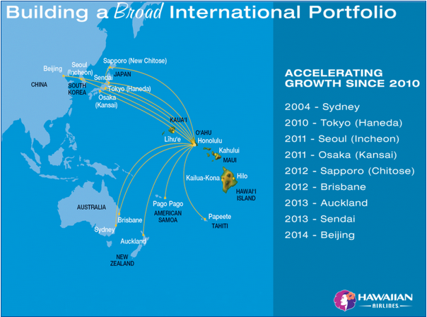 Hawaiian Asia-Oceania route network (Courtesy Hawaiian Airlines)