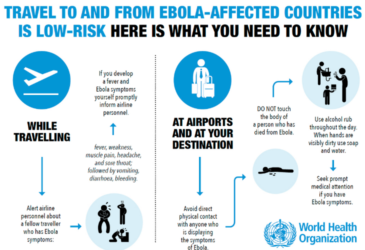 Some good common sense advice about Ebola from the World Health Organization