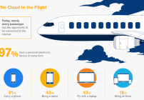 8 fun facts about inflight wi-fi