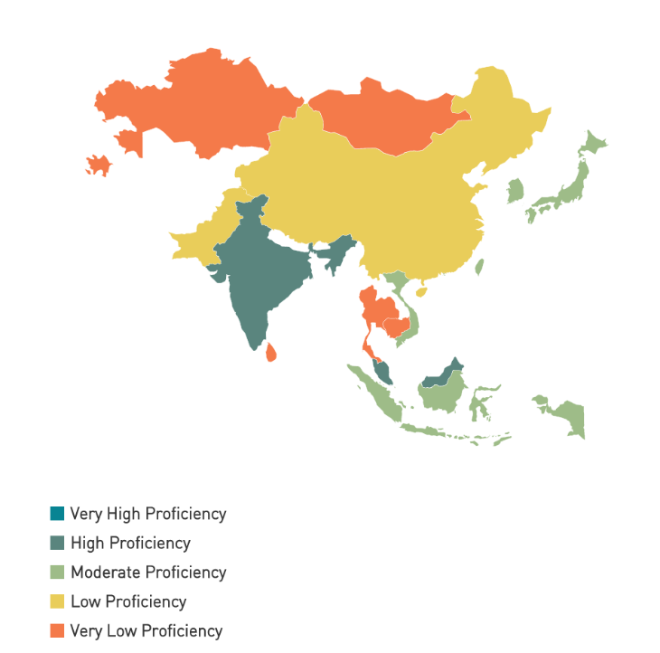 In Asia you'll find the most proficient English speakers in India, Singapore and Malaysia