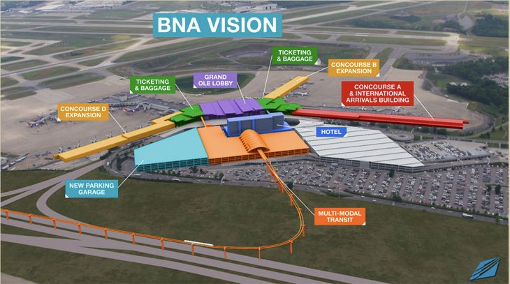 Nashville Airport will spend $1 billion on terminal expansion and other improvements. (Image: Nashville Airport Authority)