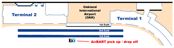 The AirBART station is located at the front door of Oakland International