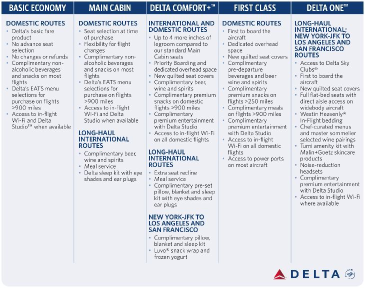 DLCC-100 Branded Products Chart_v4