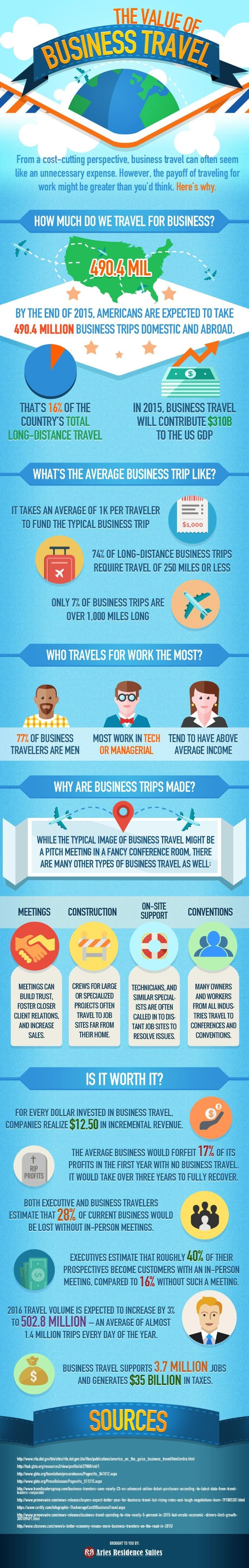 Value Business Travel