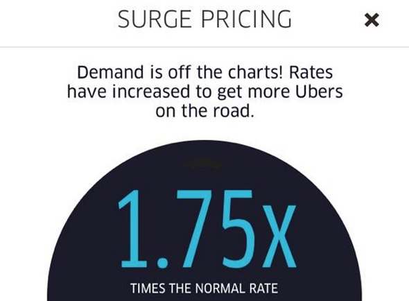5 Ways To Avoid Surge Pricing From Uber Lyft Travelskills