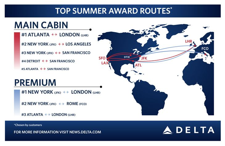 Delta Archives - Page 3 of 5 - TravelSkills