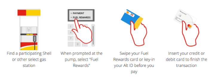 how to get your discount at shell - Shell Gas Rewards Card